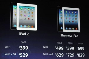 22910_1_everyone_wrong_not_ipad_3_or_ipad_hd_the_new_ipad_called_just_that